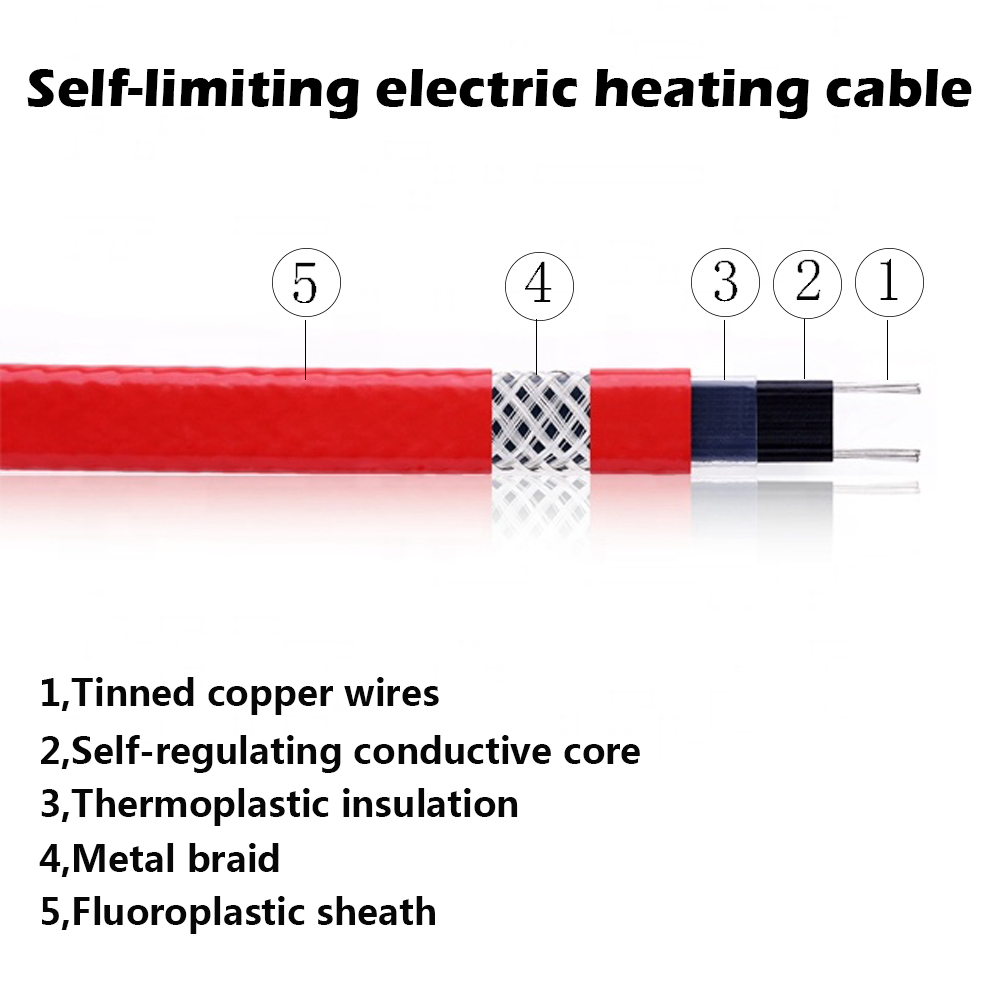 Electric heating cable